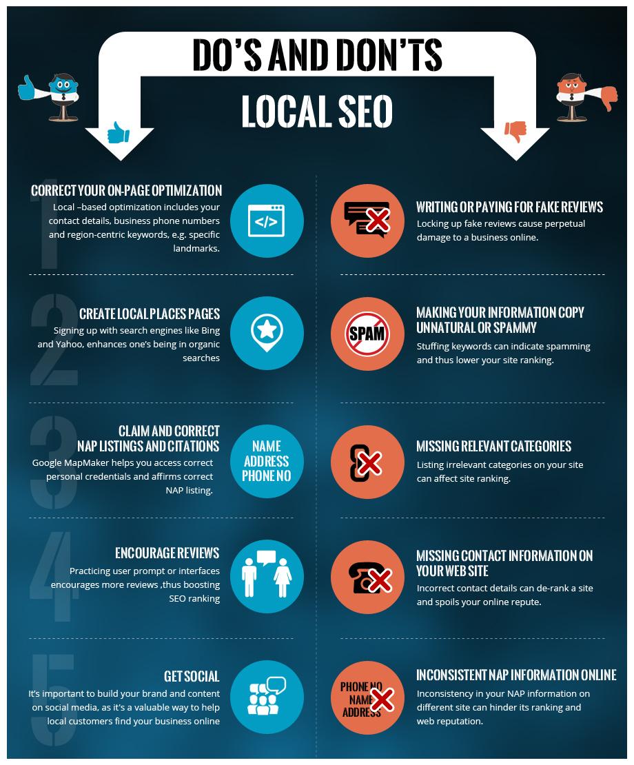Local-Seo-Infographic-2015