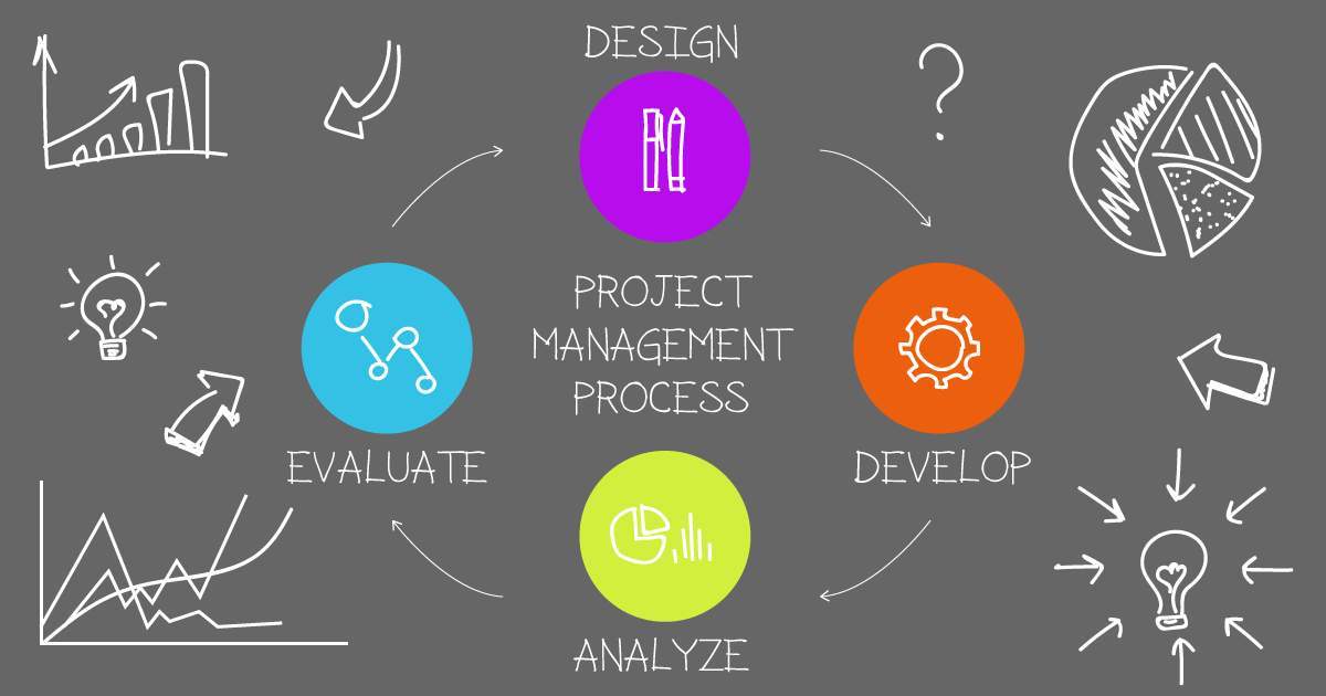 The Importance of the Project Manager in a Digital Marketing Setting