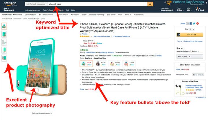 Amazon Product Listing Optimization Guide Image