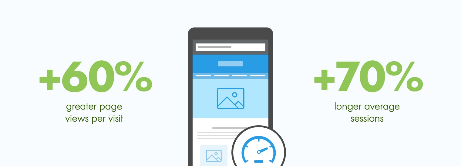 Speed Up Your Mobile Site Or Lose Search Ranking